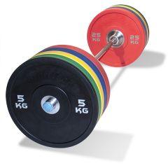 PU Competition Bumper Plates (5kg - 25kg)