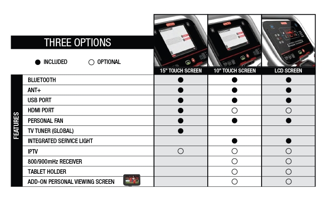 console options